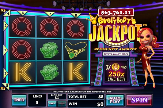 VIDEO SLOT everyBODY'S JACKPOT